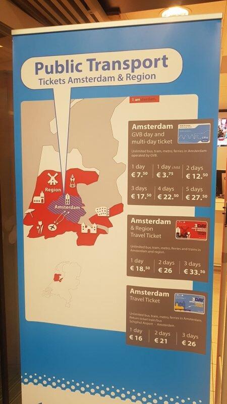 dicas sobre o que fazer em Amsterdam