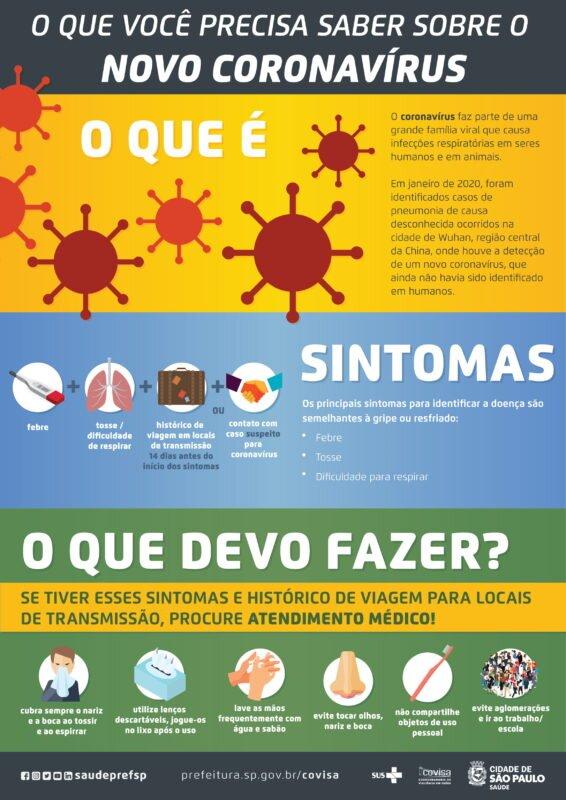 informacoes coronavirus